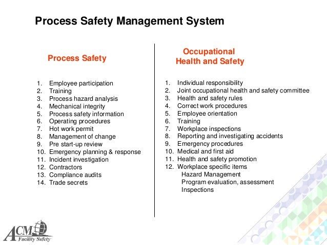 guidelines for process safety metrics pdf