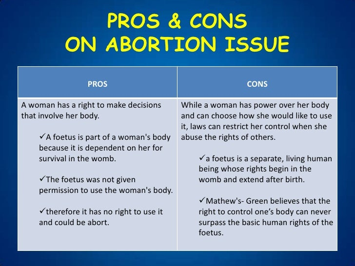 Argumentative essay abortion pros and cons