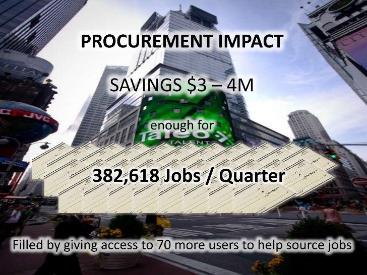 ProcureCon Corporate Sourcing 2011 - Taleo