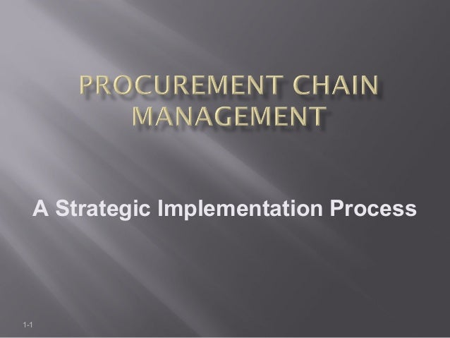 A Strategic Implementation Process1-1