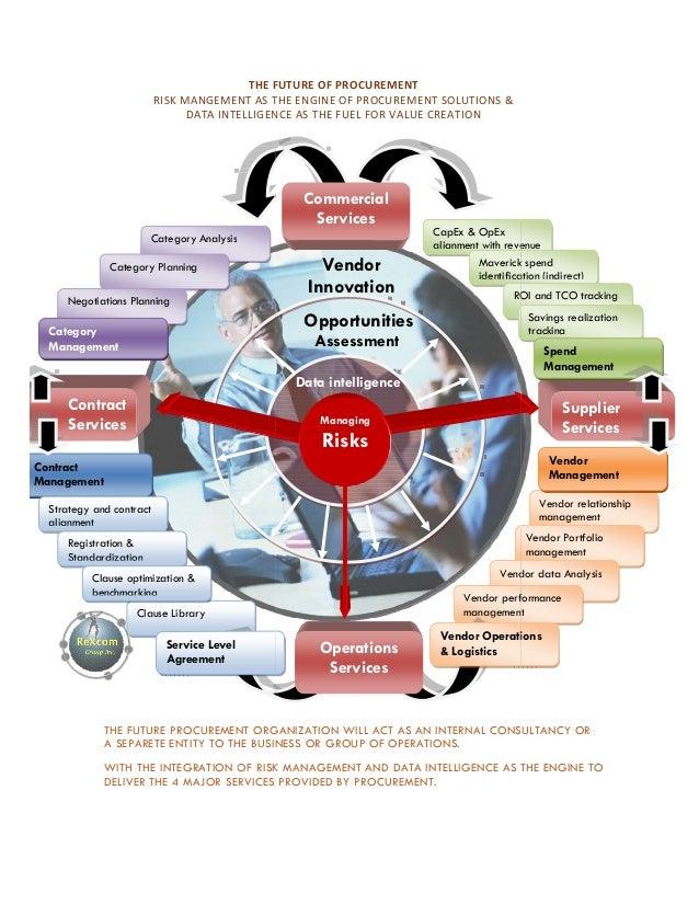 Future of Procurement - The Engine for Value Creation by Reza Hagel CPO & Principle