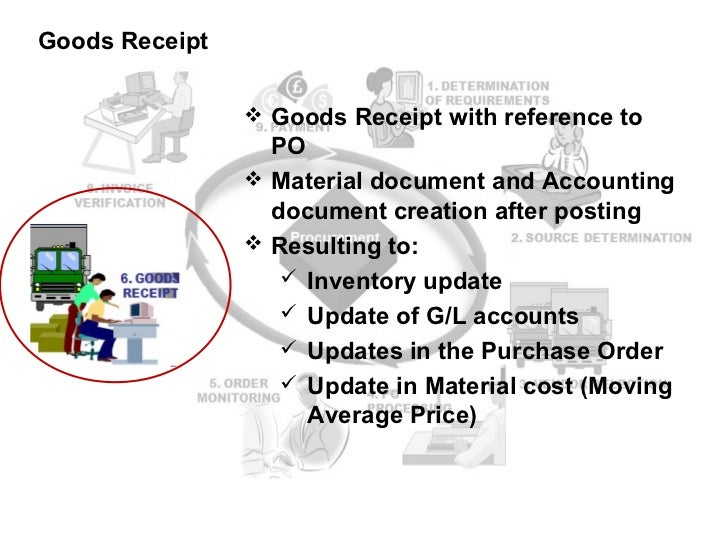 Procure to pay ppt