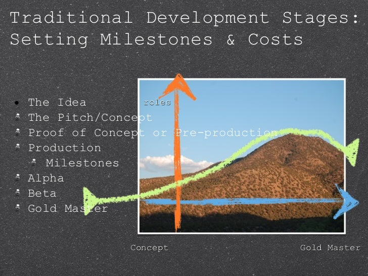 Traditional Development Stages: Setting Milestones & Costs <ul><li>The Idea </li></ul><ul><li>The Pitch/Concept </li></ul>...