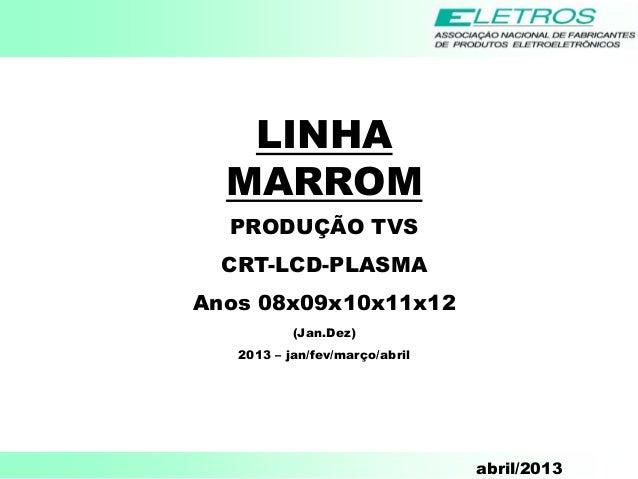 Produção - Abril 2013