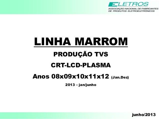 junho/2013 LINHA MARROM PRODUÇÃO TVS CRT-LCD-PLASMA Anos 08x09x10x11x12 (Jan.Dez) 2013 – jan/junho