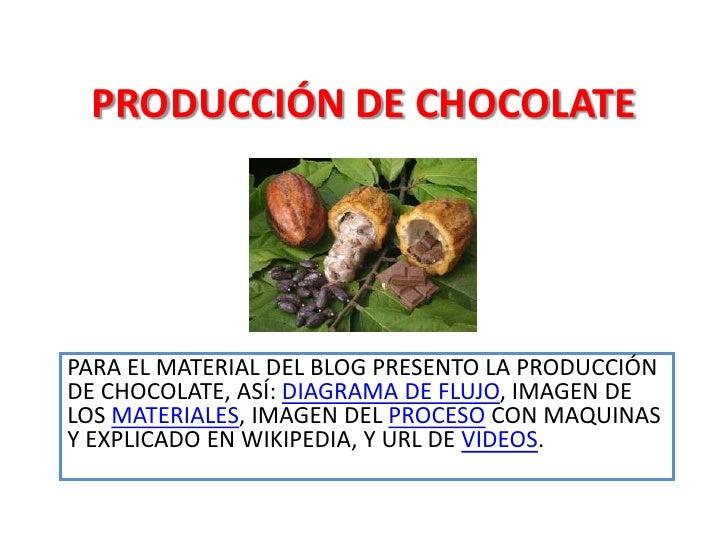 PRODUCCIÓN DE CHOCOLATE     PARA EL MATERIAL DEL BLOG PRESENTO LA PRODUCCIÓN DE CHOCOLATE, ASÍ: DIAGRAMA DE FLUJO, IMAGEN ...