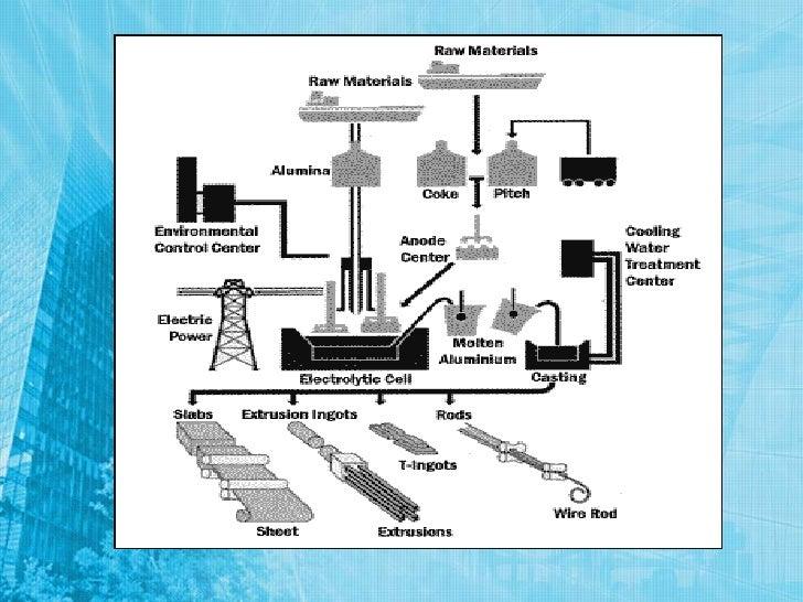 Produccion y refinacion de metales for Como se extrae el marmol