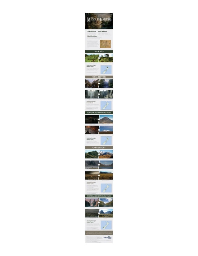 Middle Earth Travel Guide