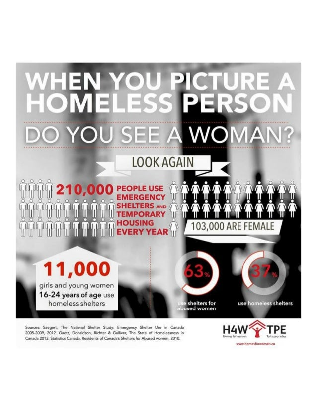 Infographic on women and hidden homelessness