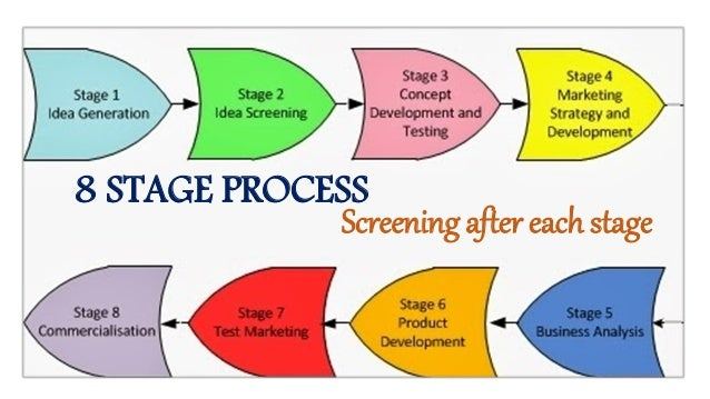 Stages of development essay