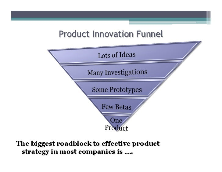 Product Funnel