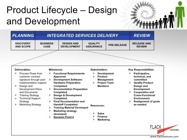 Product management and service delivery process for Product design services