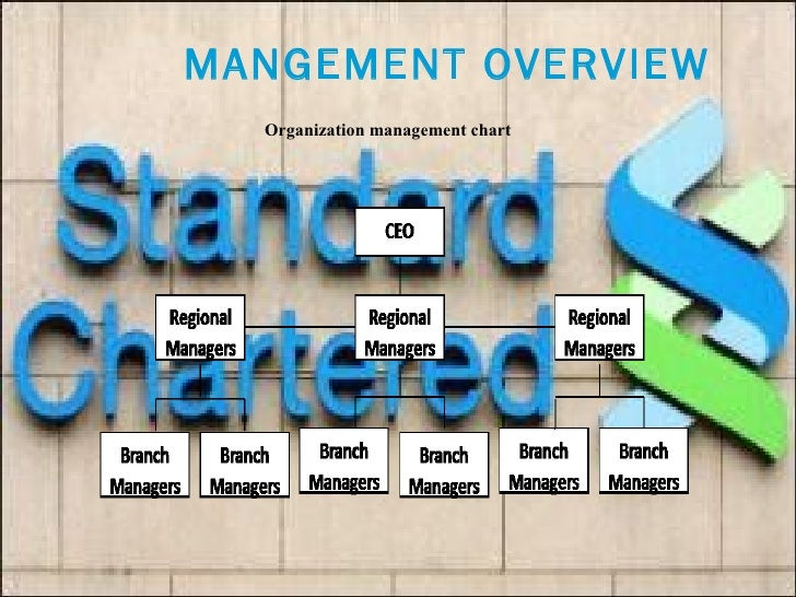 change management at standard chartered bank Change manager salaries at standard chartered bank can range from $116,000-$124,216 this estimate is based upon 1 standard chartered bank change manager salary report(s) provided by employees or estimated based upon statistical methods.