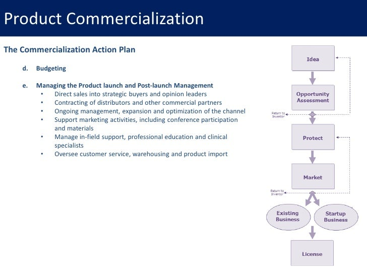 millipore new product commercialization case study