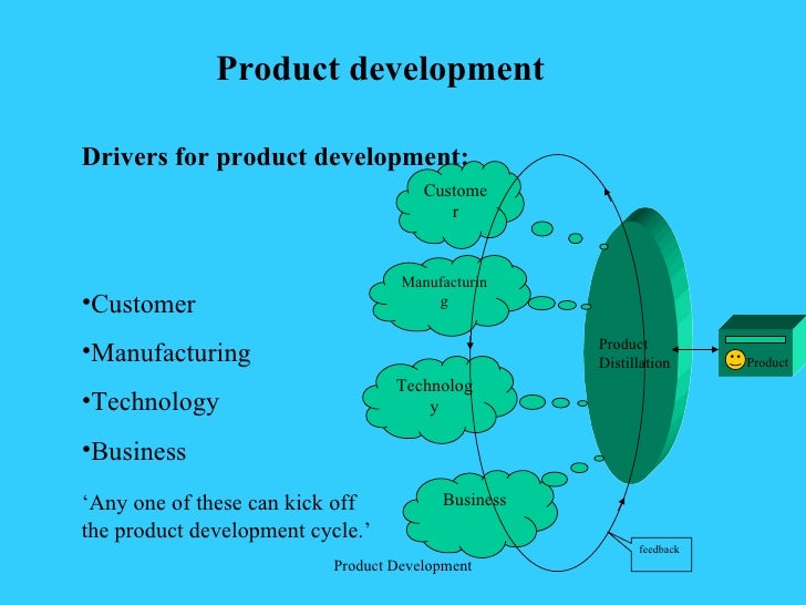 Product development  Drivers for product development:                                        Custome                      ...