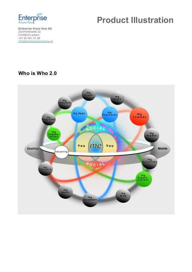 Product Illustration Enterprise Know How AG Zürcherstrasse 22 CH-8853 Lachen +41 55 451 01 99 info@enterpriseknowhow.ch  W...