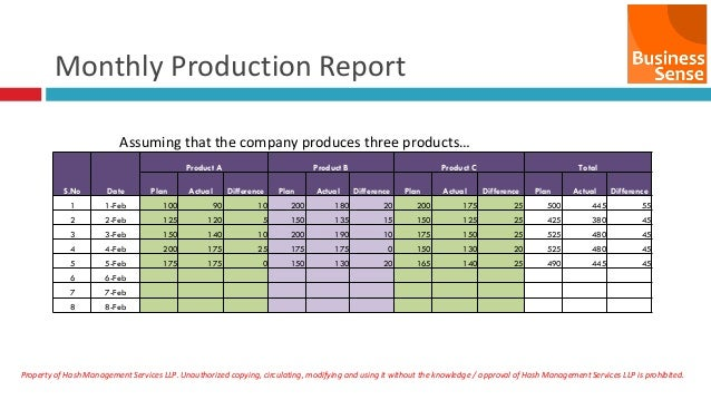 Daily Production Report Format Free Download Calendar June