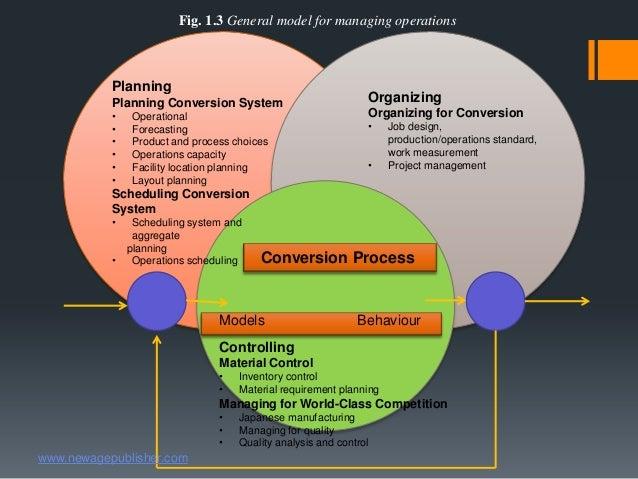 eration management - Free Management Essay - Essay