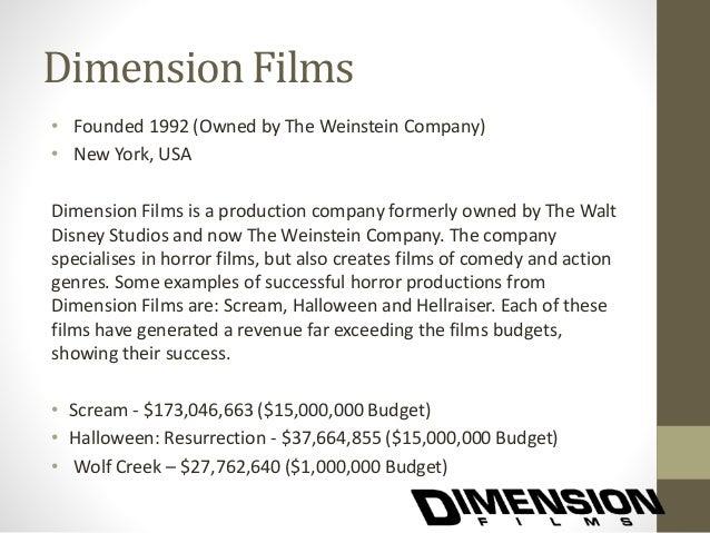 Dimension Films 1992 Dimension Films • Founded 1992