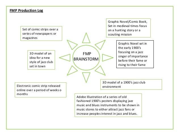 Production log for fmp