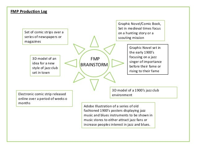 Production log for fmp v1