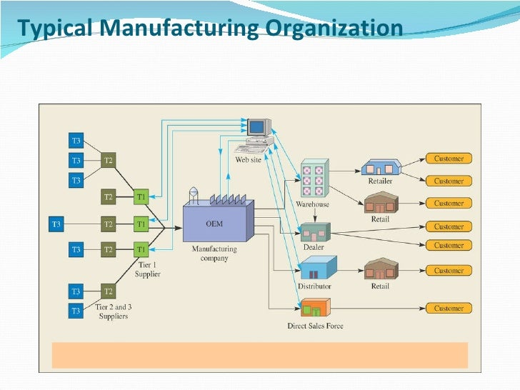 manufacturing process and organization structure of the spinning mill Japanese technologies for energy savings/ghg emissions ・raw grinding process – vertical roller mill ・solution spinning high-speed yarn manufacturing.