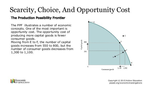 overview of the production possibility curve Producers in the economy use a visual model, called the production possibilities curve, to make the most efficient production decisions and.