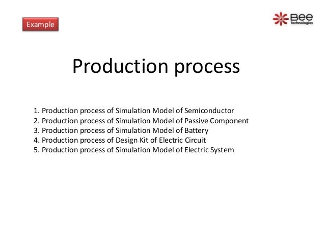 Example  Production process 1. Production process of Simulation Model of Semiconductor 2. Production process of Simulation...