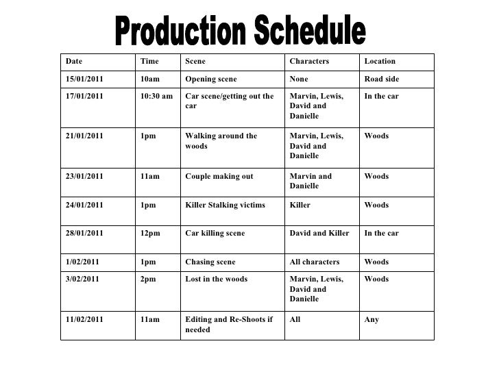 Production Schedule Any All Editing and Re-Shoots if needed  11am 11/02/2011 Woods Marvin, Lewis, David and Danielle  Lost...