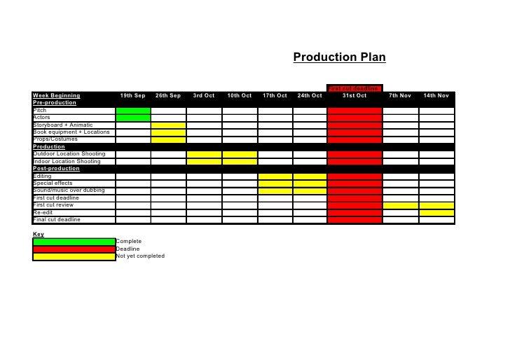 Production Plan                                                                                                First cut d...