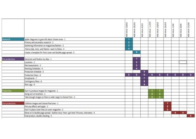 Production schedule 18.02.13