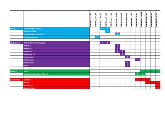 Production schedule 18.03.13
