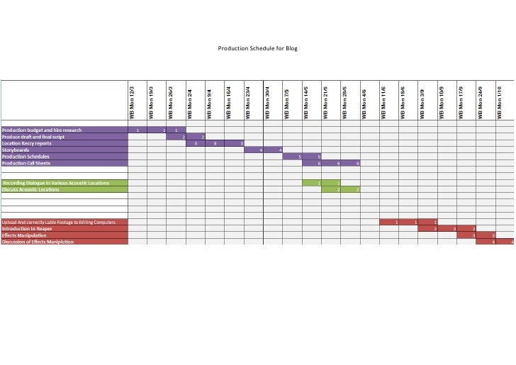 Production schedule for blog