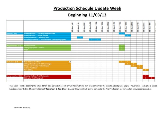 Charlotte BrackenProduction Schedule Update WeekBeginning 11/03/13This week I will be booking the kit and then doing a tes...