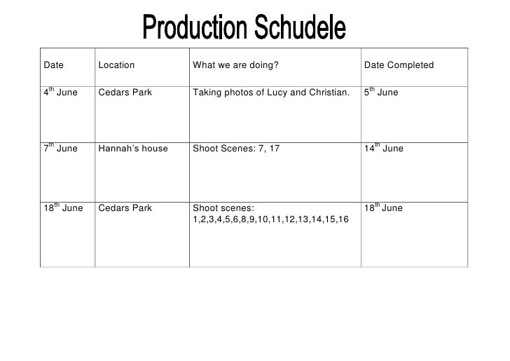 Date        Location         What we are doing?                     Date Completed4th June    Cedars Park      Taking phot...