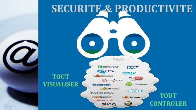 Application Chaos So many on Port 80 TOUT VISUALISER TOUT CONTROLER SECURITE & PRODUCTIVITE