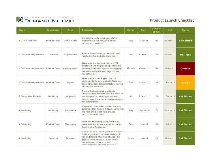 product launch checklist. Black Bedroom Furniture Sets. Home Design Ideas