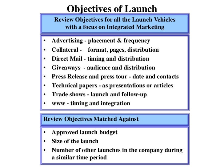 marketing product launch essay