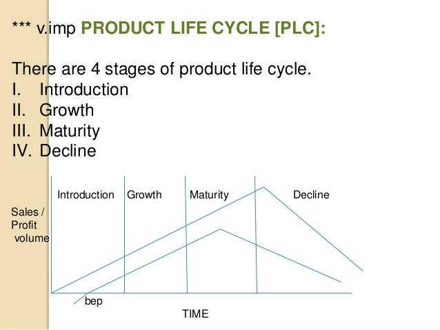 essay about product life cycle As a planetary leader in the personal computer market lenovo's success rests  on its ability to present consumer centric inventions in merchandises that deliver .
