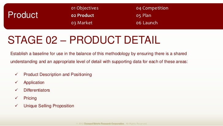 marketing product description