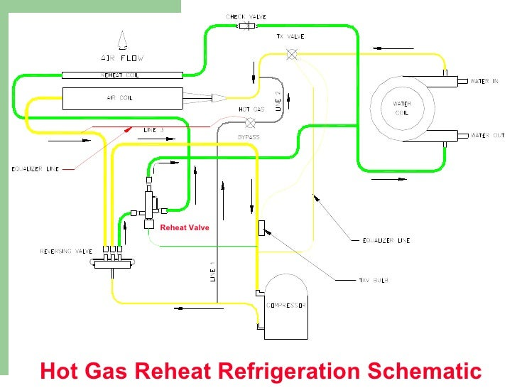 hot gas bypass piping pictures to pin on pinterest