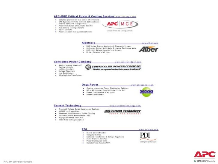 Integrated Power Systems Product Overview