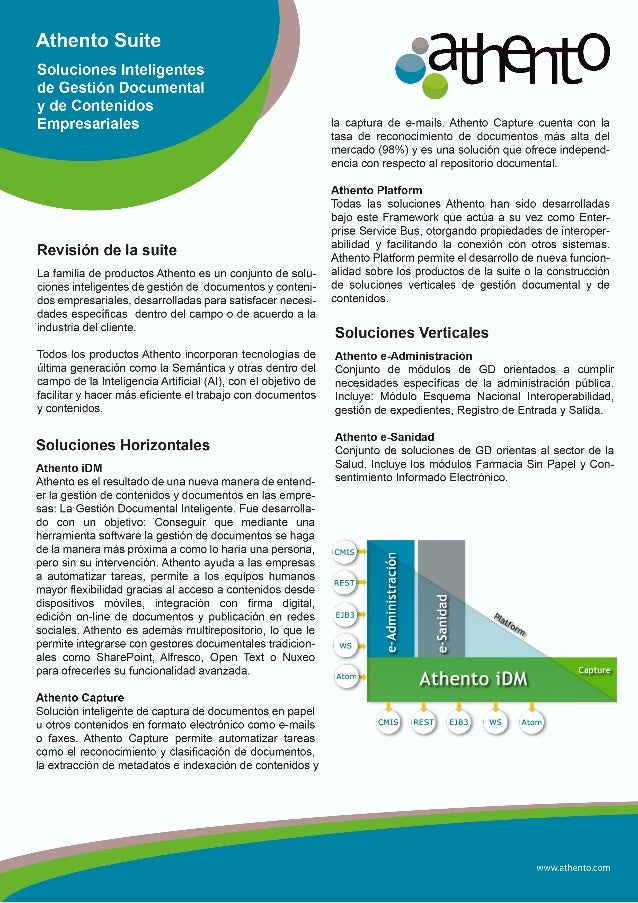 Product sheet Athento Suite