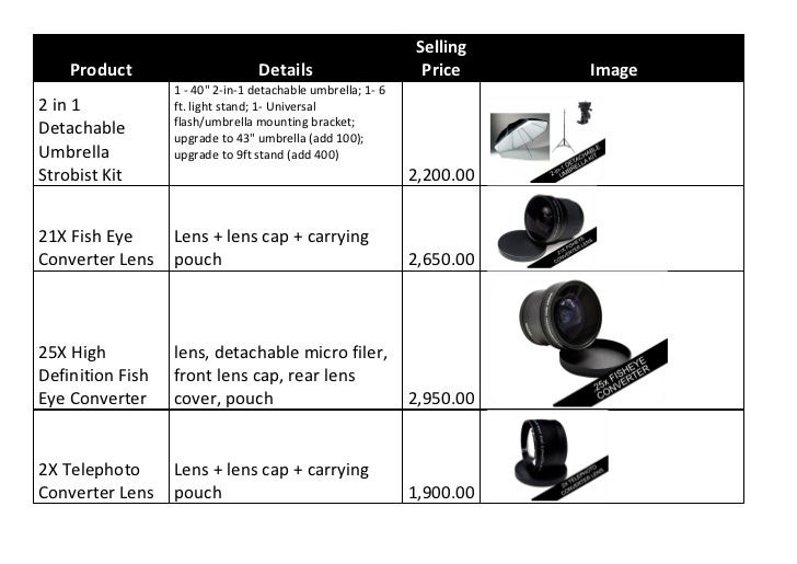 """Selling    Product                       Details                     Price     Image                  1 - 40"""" 2-in-1 detac..."""