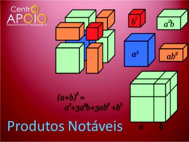 www.aulaparticularonline.net.br - Matemática -  Produto Notável