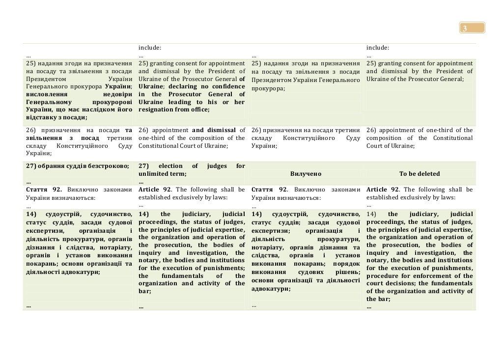 Конституционная Комиссия одобрила проект изменений в Конституцию в части правосудия, - АП - Цензор.НЕТ 8499