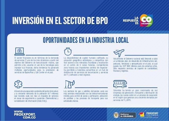 INVERSIÓN EN EL SECTOR DE BPO OPORTUNIDADES EN LA INDUSTRIA LOCAL El sector financiero es en términos de la demanda de ser...