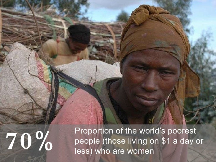 Proportion of the world's poorest people (those living on $1 a day or less) who are women  70%