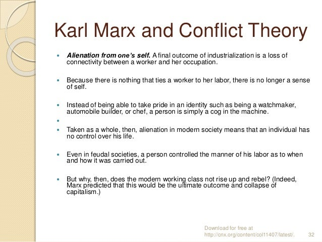 conflict theory of karl marx Sociological theories of religion marx: conflict theory despite his influence on the topic, karl marx was not religious and never made a detailed study of religion.