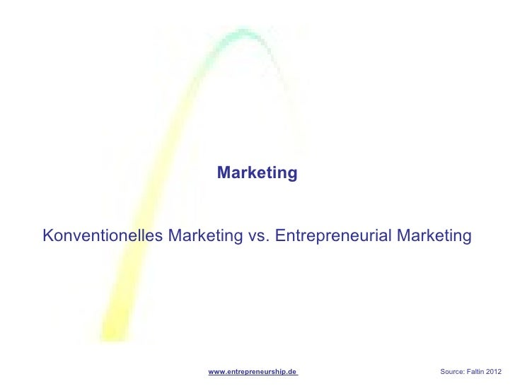 MarketingKonventionelles Marketing vs. Entrepreneurial Marketing                     www.entrepreneurship.de      Source: ...